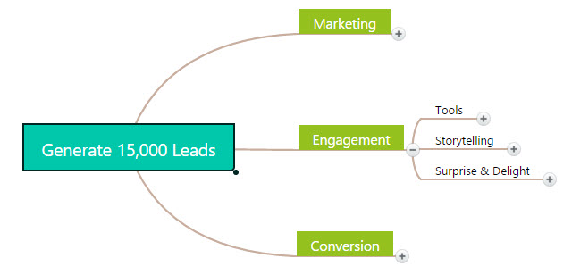 website strategy: engagement